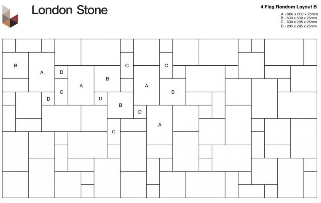 London Stone's 4 Flag Random Laying Pattern