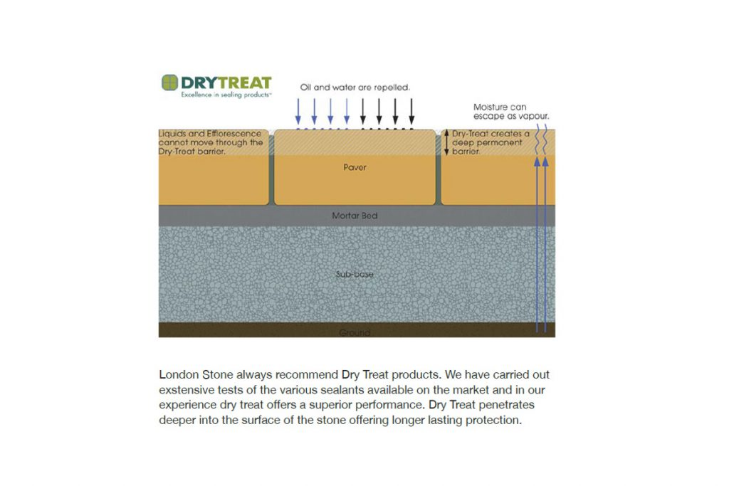 Keep your paving looking great for years to come with Dry Treat protection.